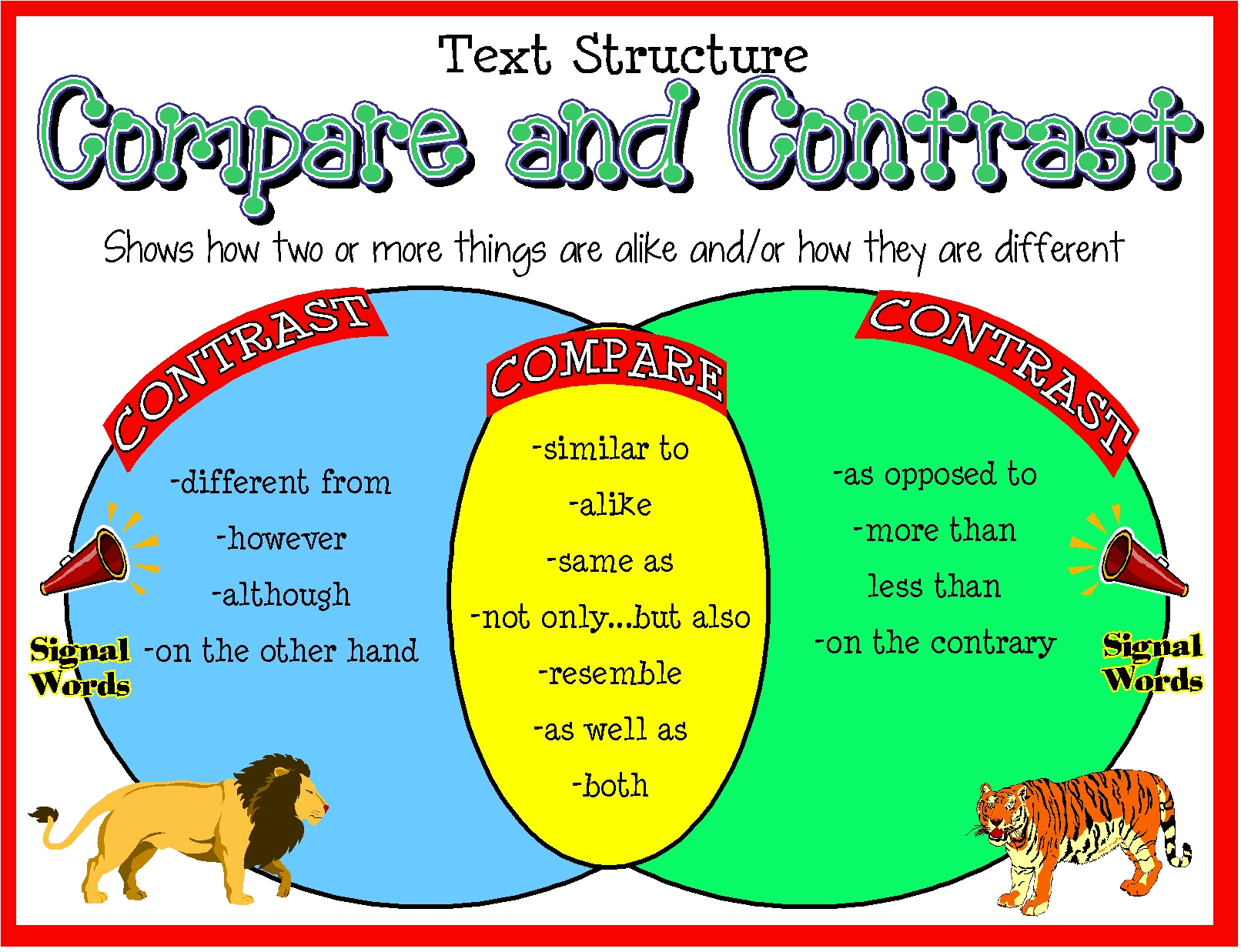 Topic sentence for compare and contrast essay